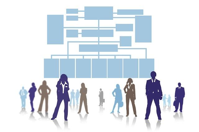 組織を運営管理するスキル